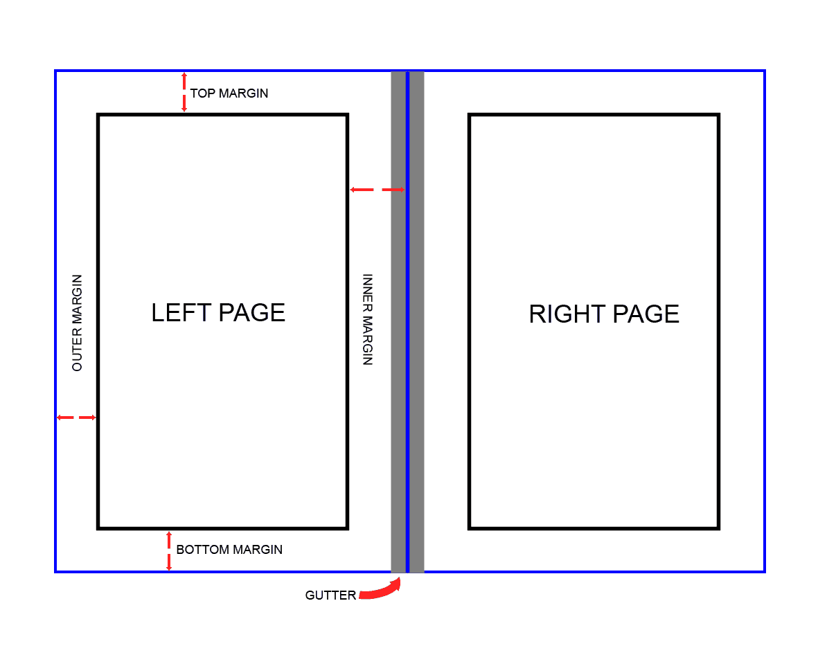 1570196856_book-page-layout-margins.png